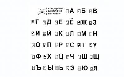 Использование шрифта Брайля в исковом заявлении