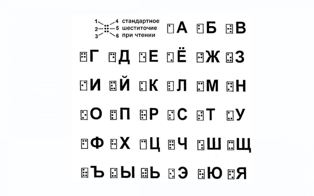 Використання шрифту Брайля у позовній заяві